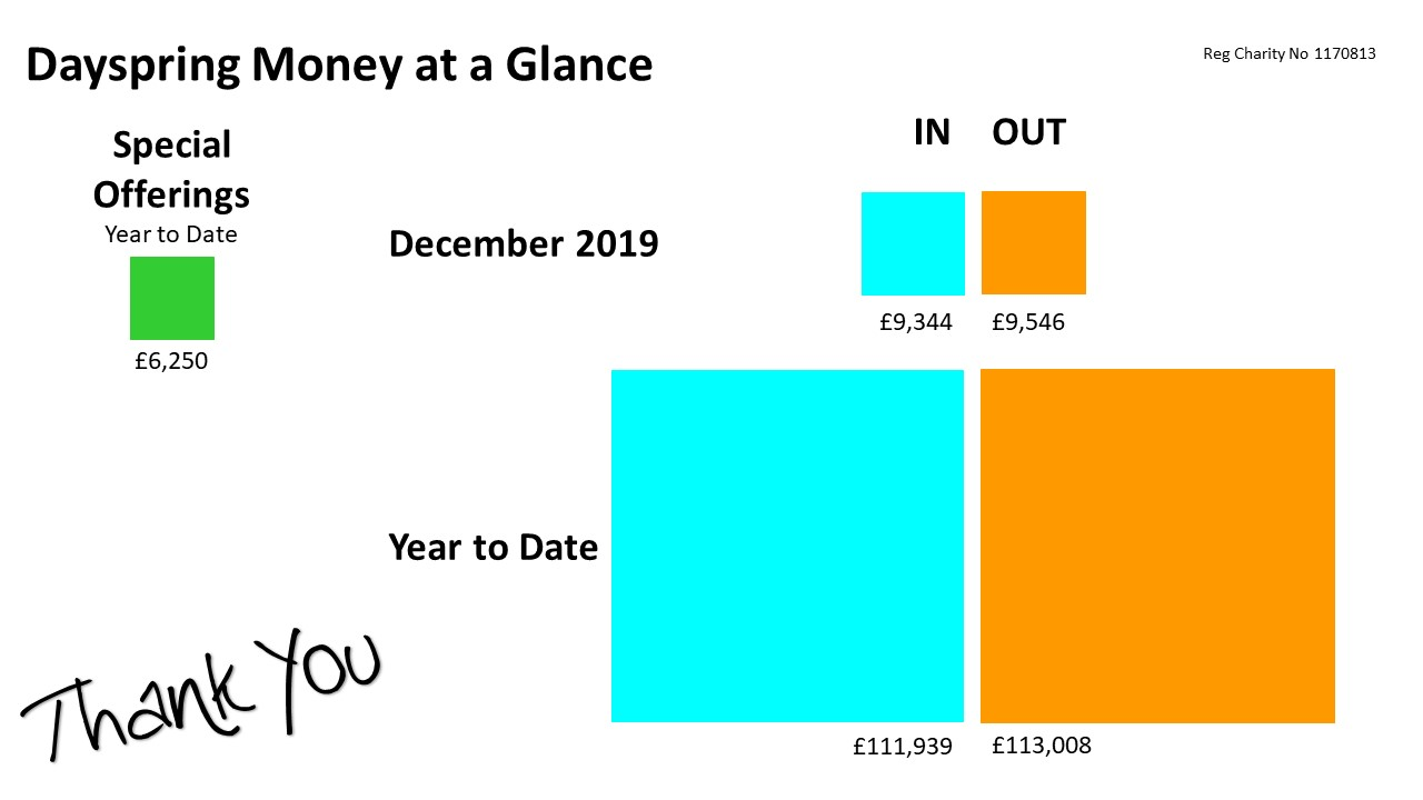 Money at a Glance 2019 12 Dec
